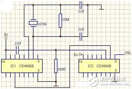 CD4040中文资料汇总(CD4040引脚图及功能_工作原理及应用电路)