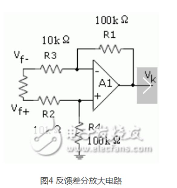对于如图4所示的节能效果,可做一组对比计算,假设有一个常规的BuckLED驱动电路,其驱动电流的区间为(0,1A),对应的反馈电压Vk的区间为(0,800mV),因此其反馈电阻的大小为0.8Ω,当驱动电流为1A时,反馈电阻的功耗为0.8W;由式(5)可知,当Vk的区间为(0,800mV)时,(Vf+,Vf-)的区间为(0,80mV),因此等效反馈电阻R为0.