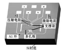 MEMS磁传感器主元件SEM电连接及设计
