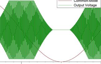 神秘的共模电压与输出电压 比较图
