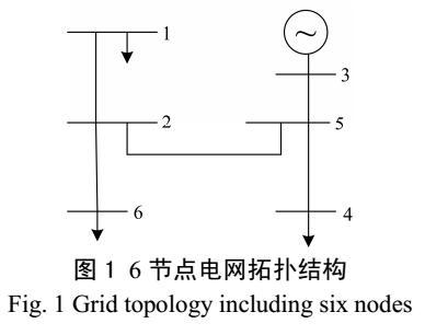 电网隐性故障传播模型关键线路识别方法