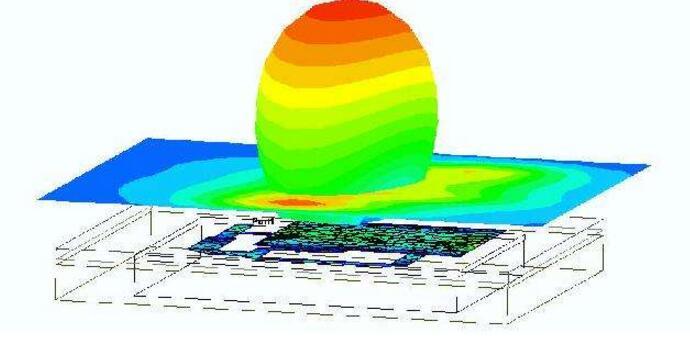 一文看懂电磁兼容性原理与方法及设计