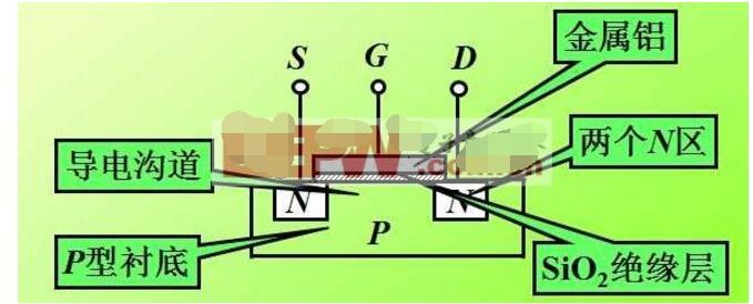 如何判断NMOS管和PMOS管
