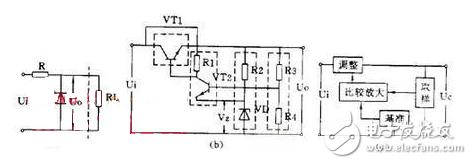 整流滤波稳压电路区别_如何判断
