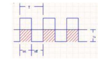 开关电源中输出滤波电感的计算