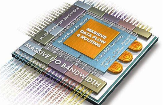 FPGA比CPU和GPU快的原因