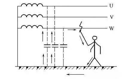什么是触电_触电可以分几种类型_如何防止触电