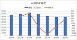 ABB机器人业务的增长源于汽车及其它产业对于工业...