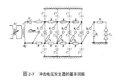 冲击电压发生器是什么_有什么用(原理及用途)