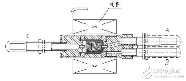 三分钟看懂双稳态电磁阀的工作原理