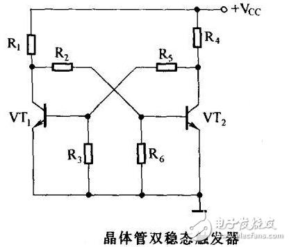 双稳态触发器的工作原理详解