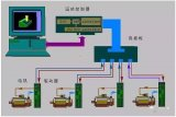 电气控制系统的功能和组成