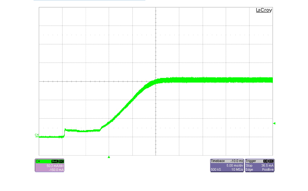 TIRev B pmp5451的试验结果