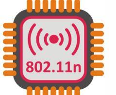 一文看懂802.11ac和802.11n的区别