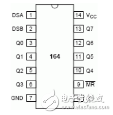 74hc164中文资料汇总(74hc164引脚图...