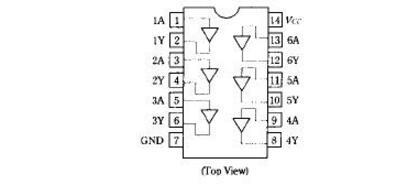 74ls07引脚图及功能_74ls07工作原理