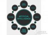 区块链结合人工智能会发生什么改变?
