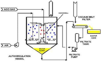 一次合浆和多步合浆工艺的对比分析