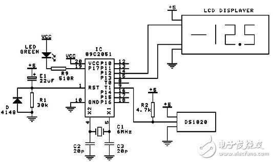 數顯溫度計設計電路圖大全(DS18B20/89S51單片機/液晶)