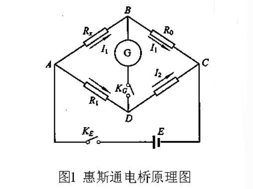 惠斯通电桥测量中值电阻标准报告