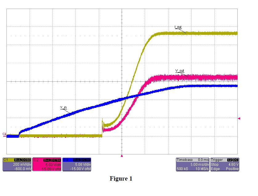 TIpmp4729LED驱动器测试报告