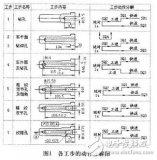 基于西门子plc的多工步组合机床自动化控制系统设...
