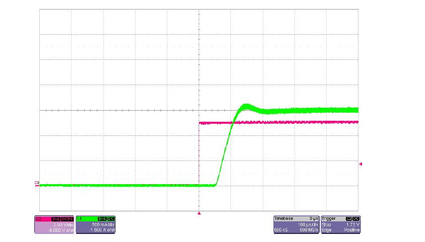 TILEDpmp2440驱动器测试结果数据手册
