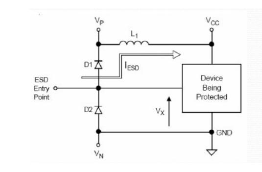 过压器件TVS二极管在USB3.0的电路保护作用...