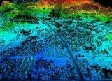 自动驾驶中激光雷达和传感器技术的应用