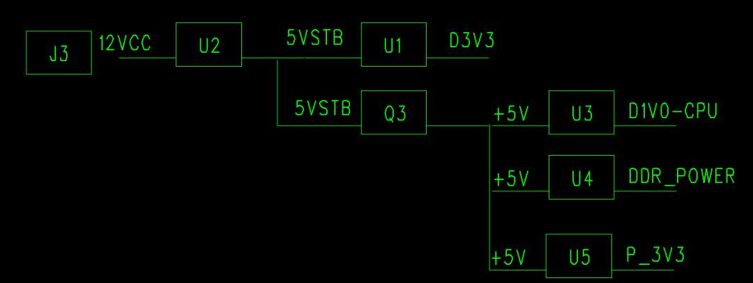 开关电源PCB Layout的电路要求和EMI要求
