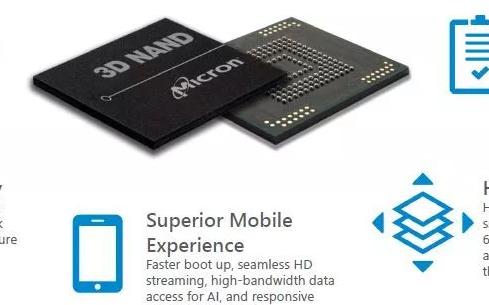 64层第二代3D NAND存储产品及解决方案