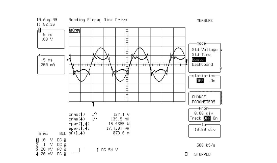 TIpmp5013测试结果数据分析