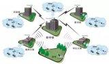 影响无线AP数量的因素与带宽计算无线AP数量方法