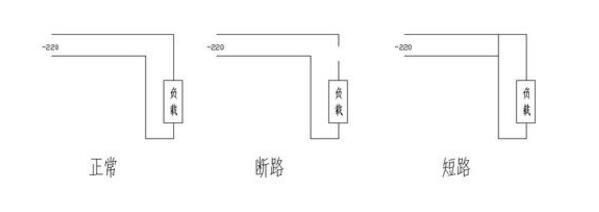 虚焊是短路还是断路_虚焊怎么用万用表检测