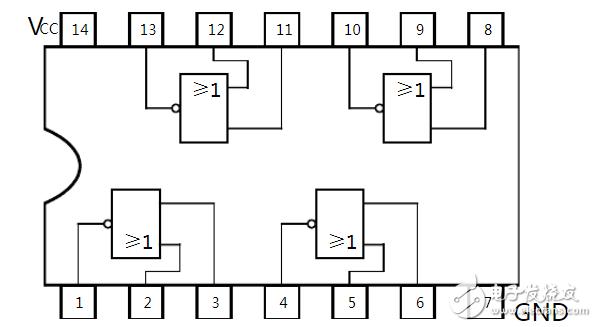 74ls02中文资料汇总(74ls02引脚图及功...