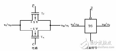 cmos传输门如何传输(cmos传输门工作原理及作用_真值表)