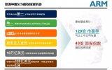 Arm中国谋求融资准备在A股上市的实证