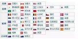 关于中国半导体,目前最为客观的深度分析