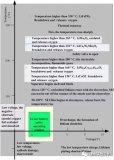 一个典型的动力电池管理系统具体都需要关注哪些功能...