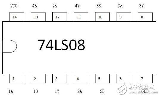 2输入四与门74ls08中文资料汇总(74ls0...