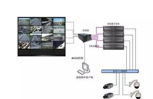 大联大力推工业计算机解决方案