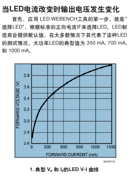开关电路LED驱动器设计面临的问题