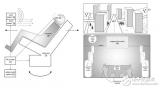 苹果公司专利曝光 竟然是应用自动驾驶的VR系统