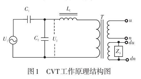 適用于CVT的諧波測量方案研究