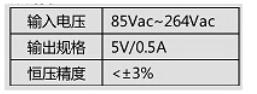 SM75035V0.5A电源隔离芯片AC-DCPSR方案