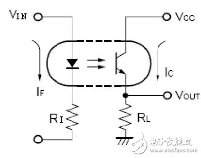 光耦的CTR值是什么?有什么用?
