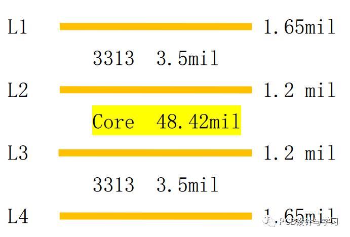 多层高速板有贴片晶振时在pcb设计需考虑挖空相邻的