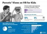 关于虚拟现实(VR)对孩子发展的潜在影响研究