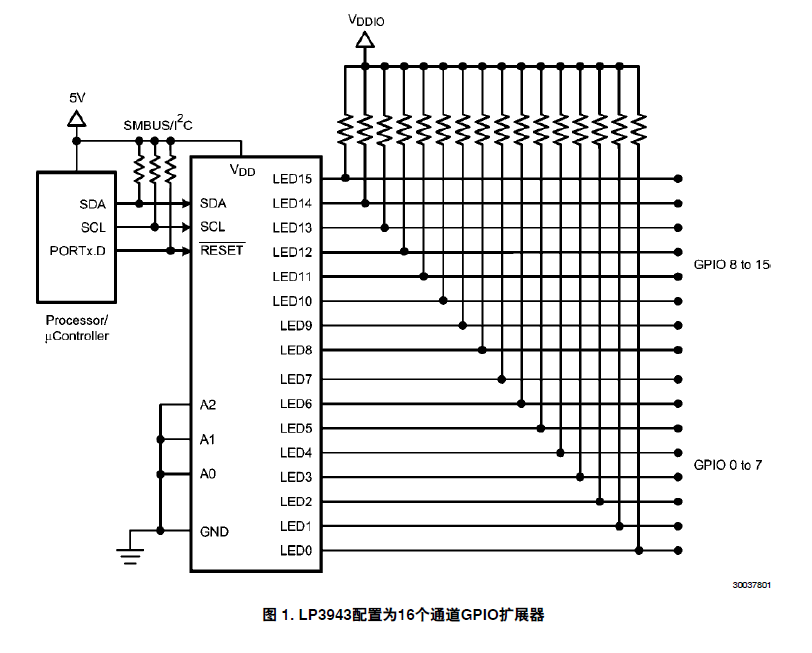 如何将LP3943//LP3944用作GPIO扩展器。(中文讲解)