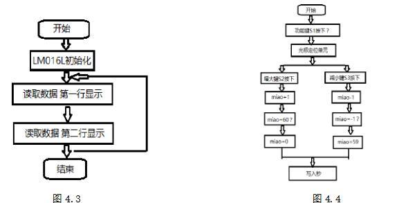 软件体统设计
